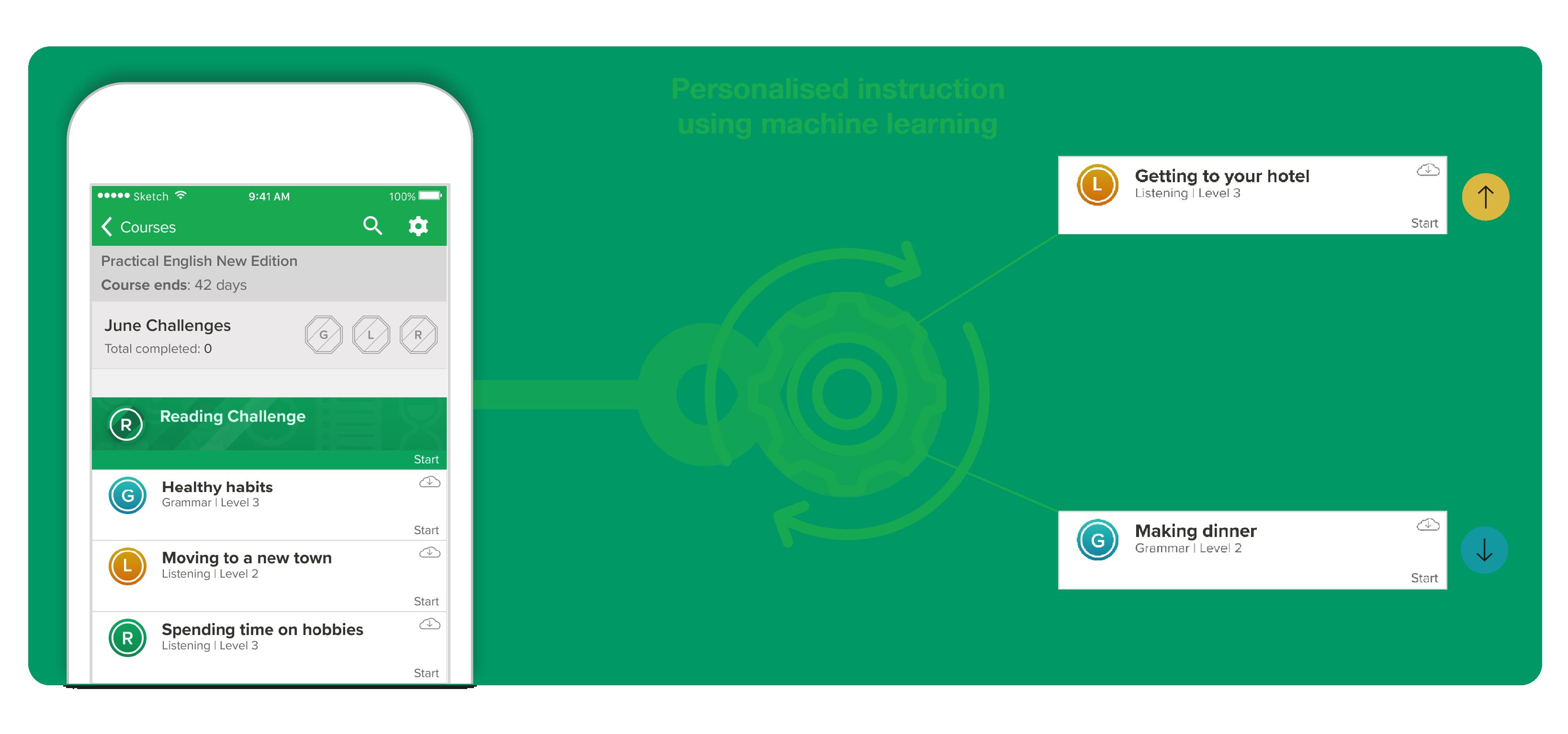 Personalised instruction using machine learning