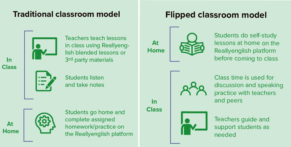 flipped-diagram@2x